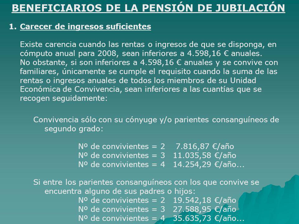 BENEFICIARIOS DE LA PENSIÓN DE JUBILACIÓN