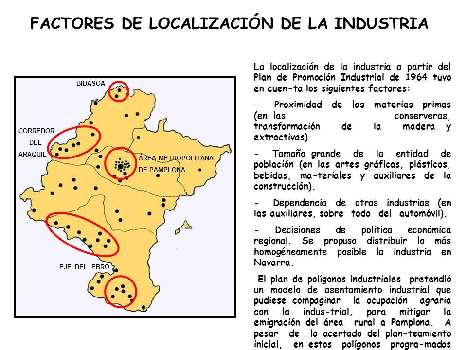 FACTORES DE LOCALIZACIÓN DE LA INDUSTRIA