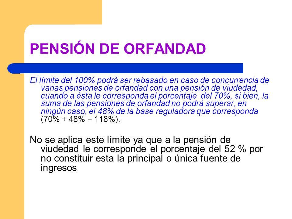 PENSIÓN DE ORFANDAD