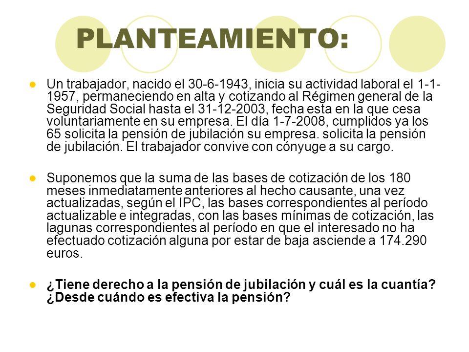 PLANTEAMIENTO: