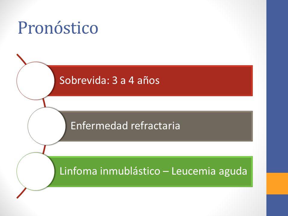 Pronóstico Sobrevida: 3 a 4 años Enfermedad refractaria