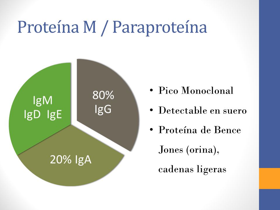 Proteína M / Paraproteína