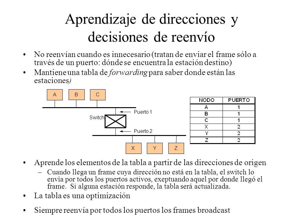 Aprendizaje de direcciones y decisiones de reenvío
