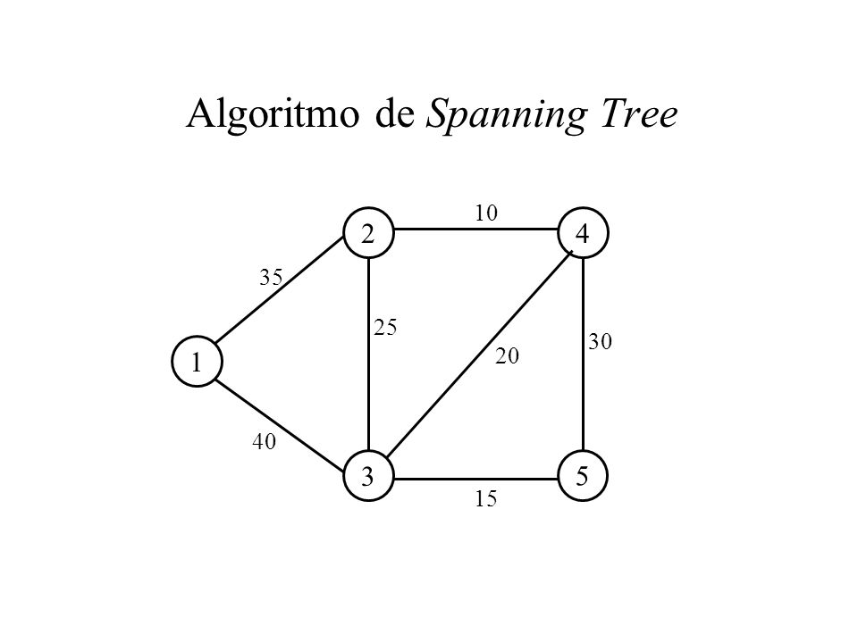 Algoritmo de Spanning Tree
