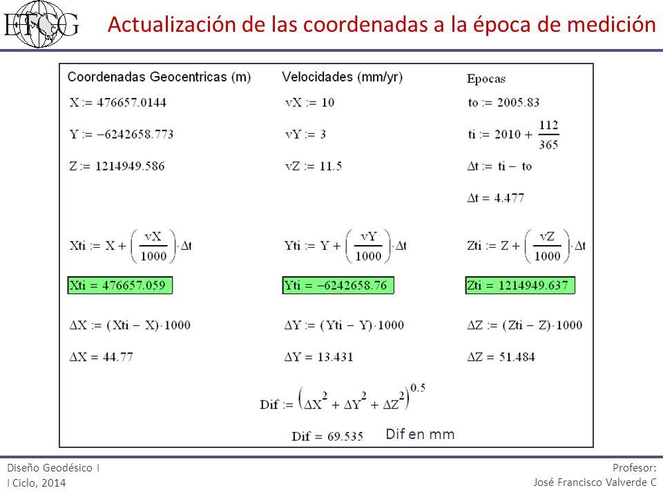 Actualización de las coordenadas a la época de medición