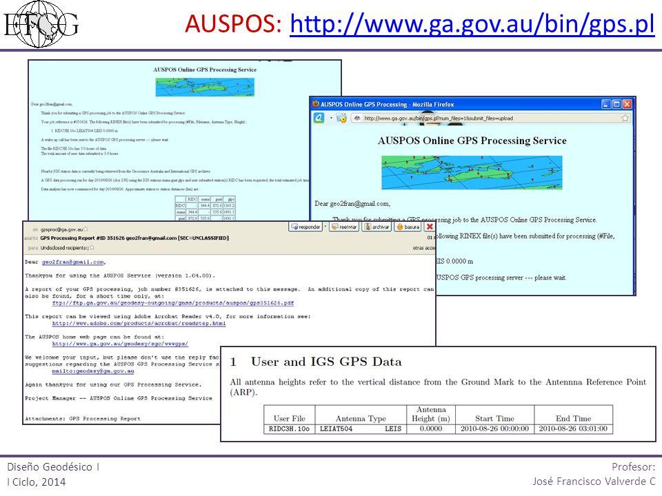 AUSPOS: http://www.ga.gov.au/bin/gps.pl