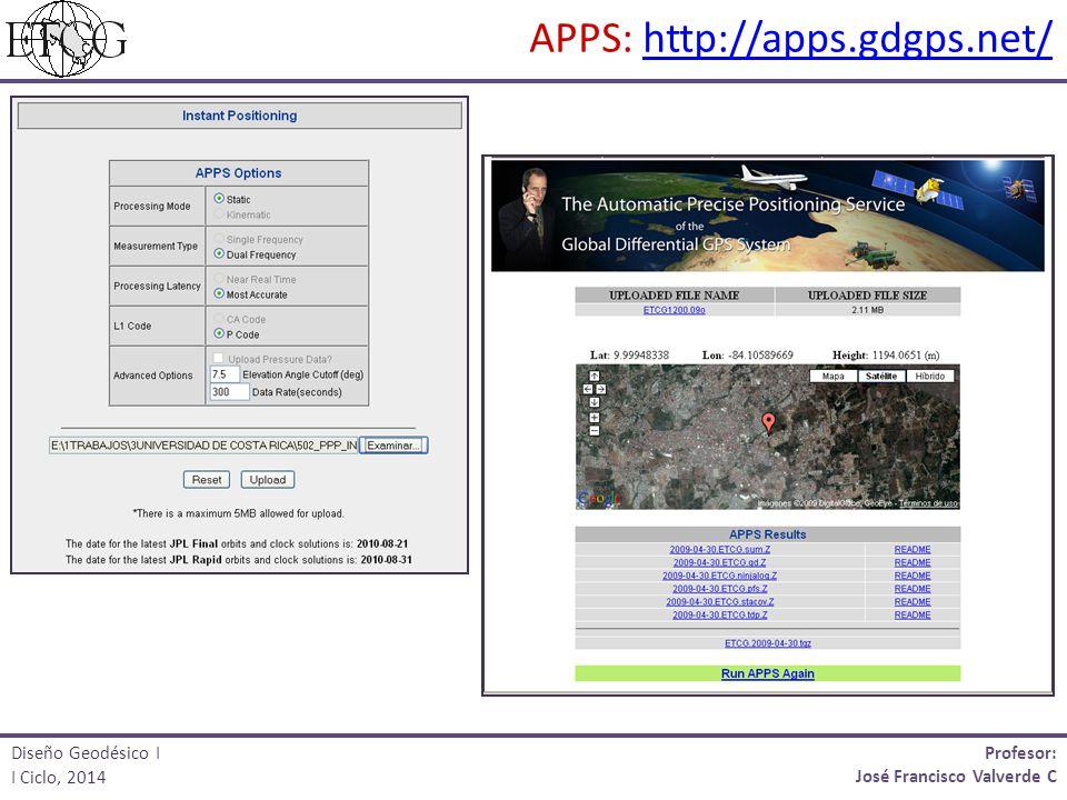 APPS: http://apps.gdgps.net/