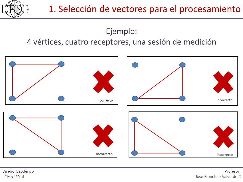 4 vértices, cuatro receptores, una sesión de medición
