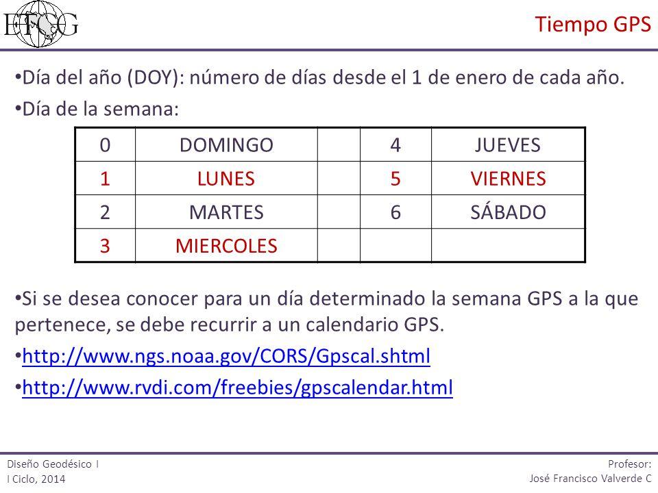 Tiempo GPS Día del año (DOY): número de días desde el 1 de enero de cada año. Día de la semana: