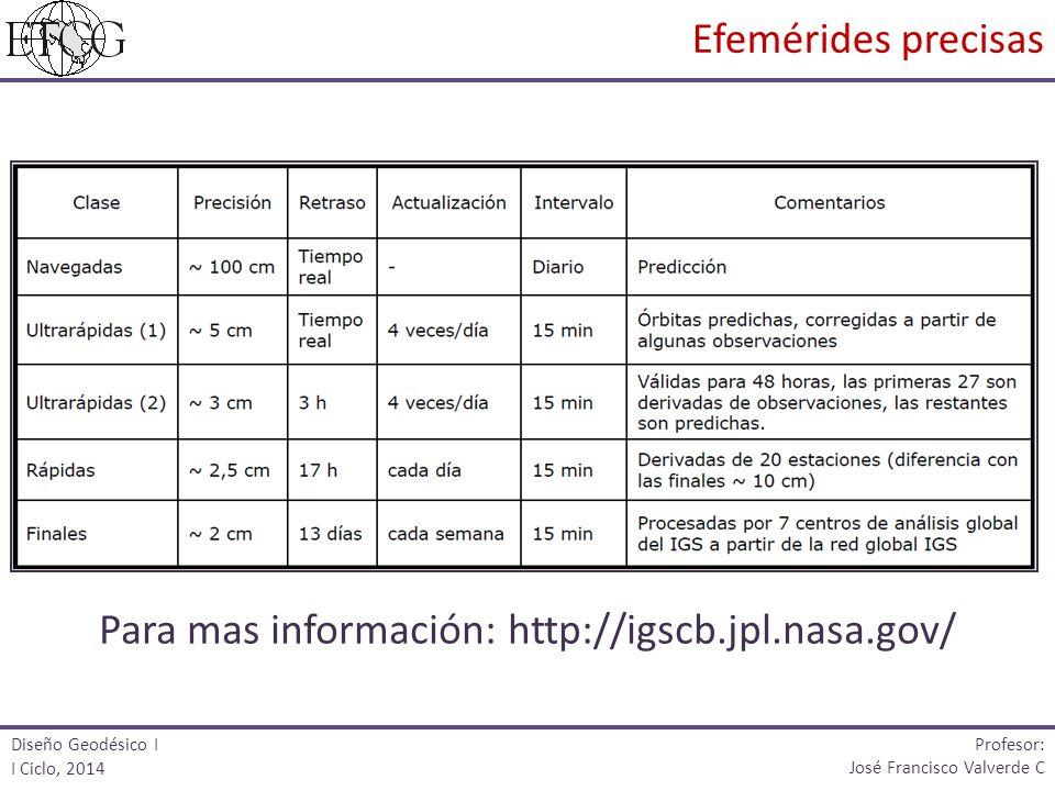 Para mas información: http://igscb.jpl.nasa.gov/