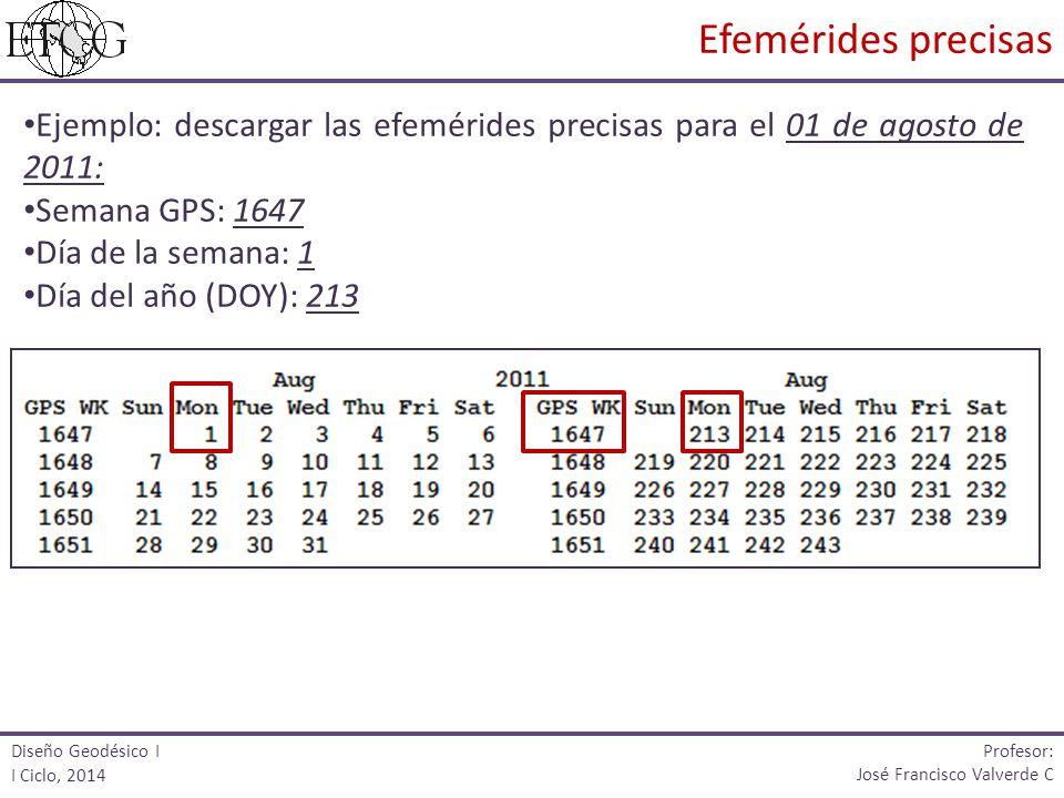 Efemérides precisas Ejemplo: descargar las efemérides precisas para el 01 de agosto de 2011: Semana GPS: 1647.