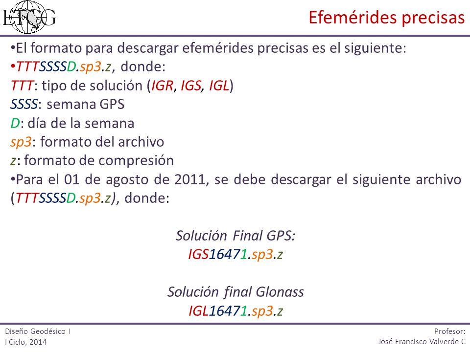Solución final Glonass