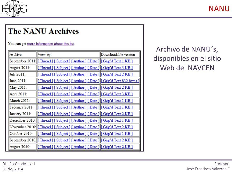 Archivo de NANU´s, disponibles en el sitio Web del NAVCEN