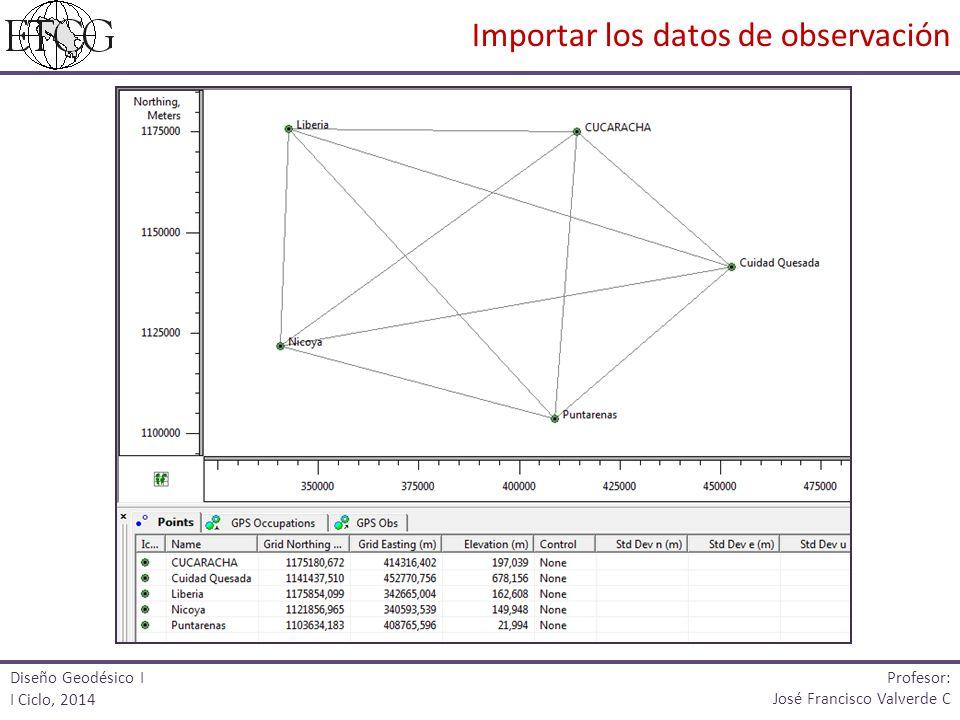 Importar los datos de observación
