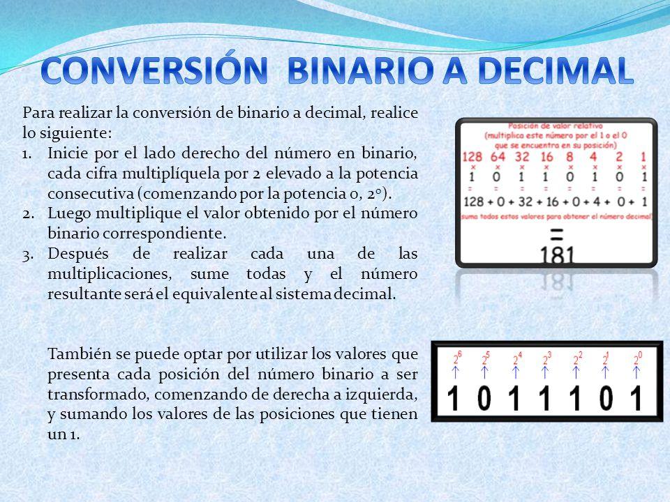 CONVERSIÓN BINARIO A DECIMAL
