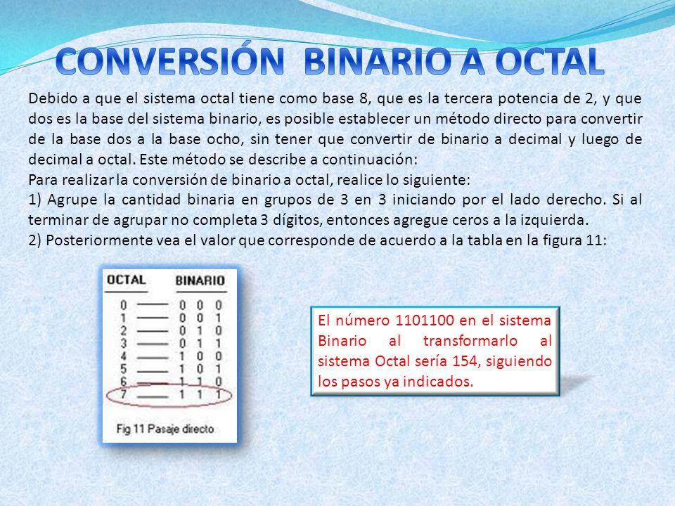 CONVERSIÓN BINARIO A OCTAL