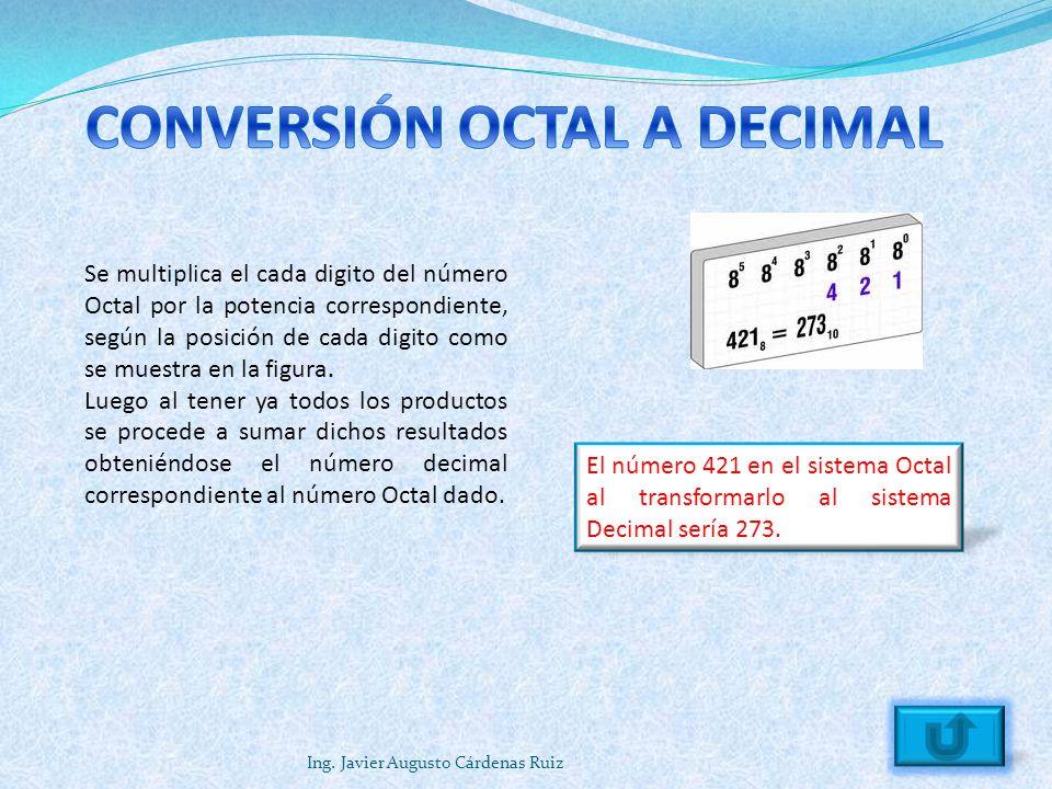 CONVERSIÓN OCTAL A DECIMAL