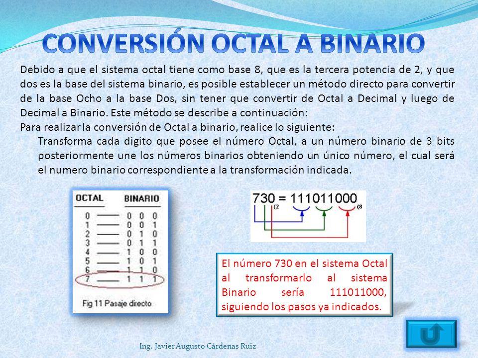 CONVERSIÓN OCTAL A BINARIO
