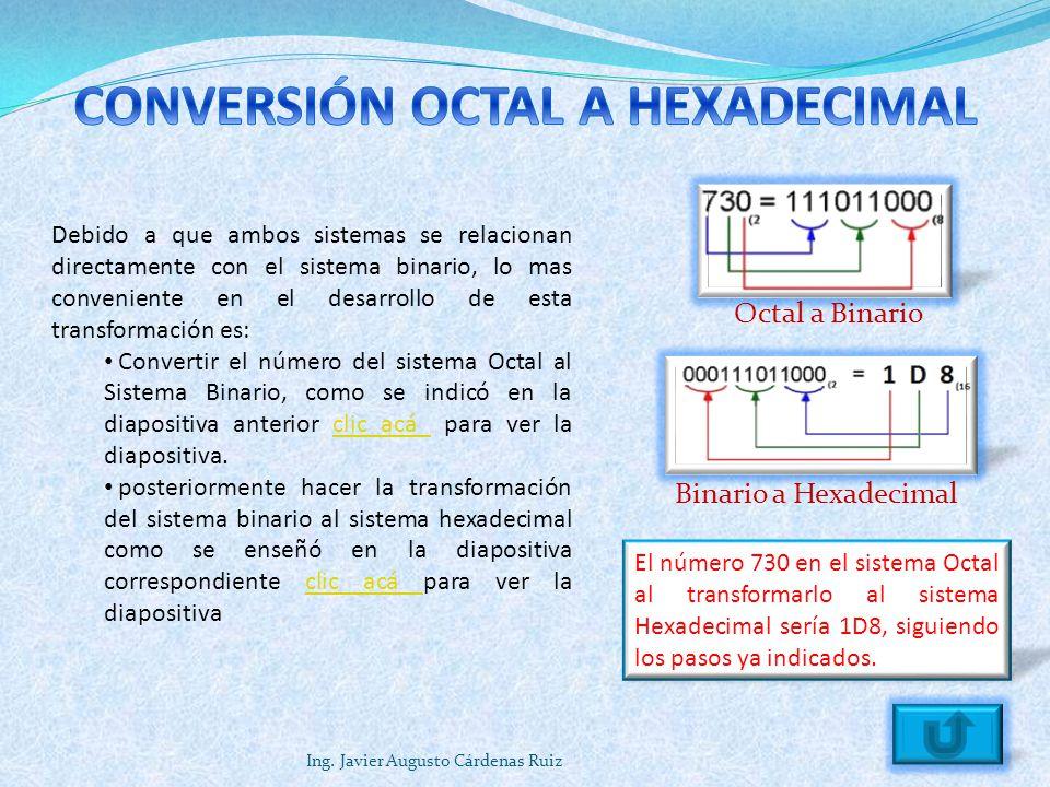 CONVERSIÓN OCTAL A HEXADECIMAL