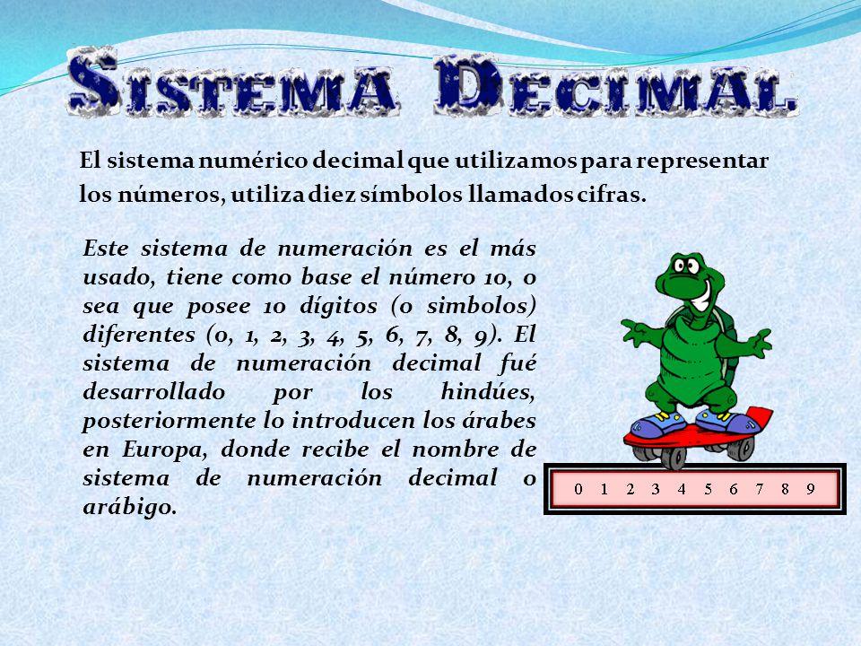 El sistema numérico decimal que utilizamos para representar los números, utiliza diez símbolos llamados cifras.