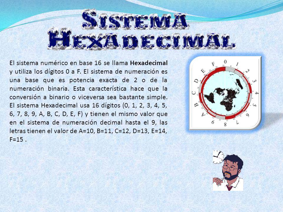 El sistema numérico en base 16 se llama Hexadecimal y utiliza los dígitos 0 a F.