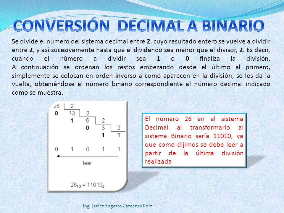CONVERSIÓN DECIMAL A BINARIO