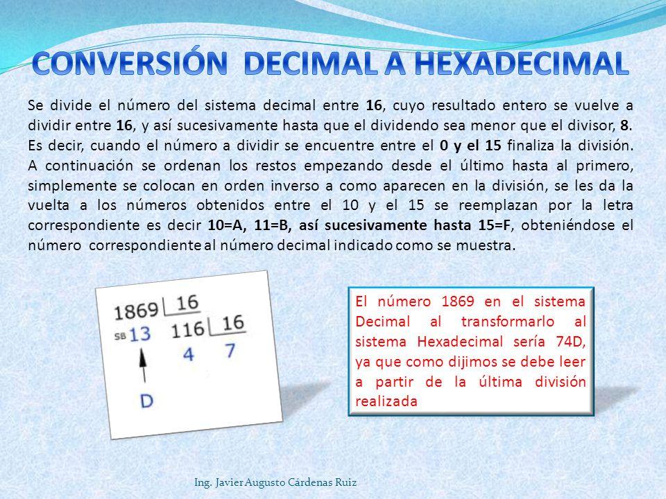 CONVERSIÓN DECIMAL A HEXADECIMAL
