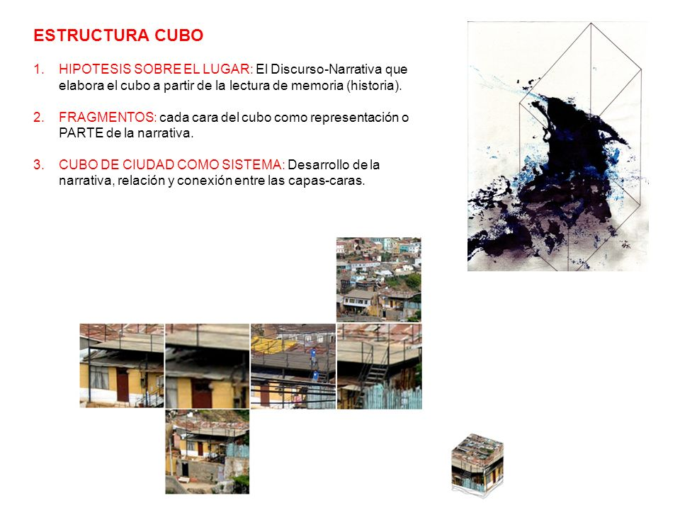ESTRUCTURA CUBO HIPOTESIS SOBRE EL LUGAR: El Discurso-Narrativa que elabora el cubo a partir de la lectura de memoria (historia).