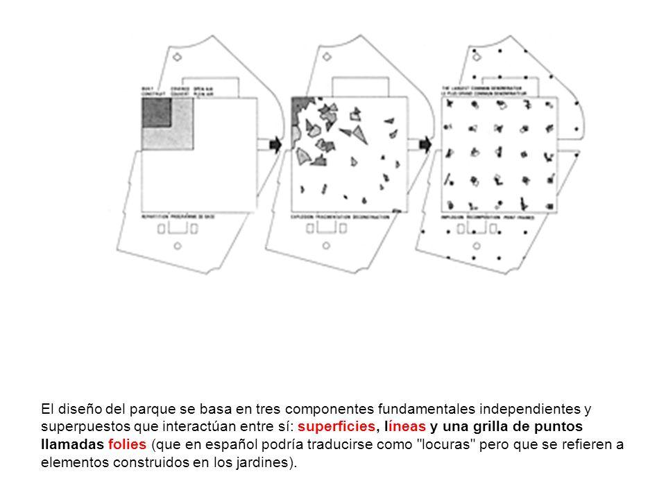El diseño del parque se basa en tres componentes fundamentales independientes y superpuestos que interactúan entre sí: superficies, líneas y una grilla de puntos llamadas folies (que en español podría traducirse como locuras pero que se refieren a elementos construidos en los jardines).
