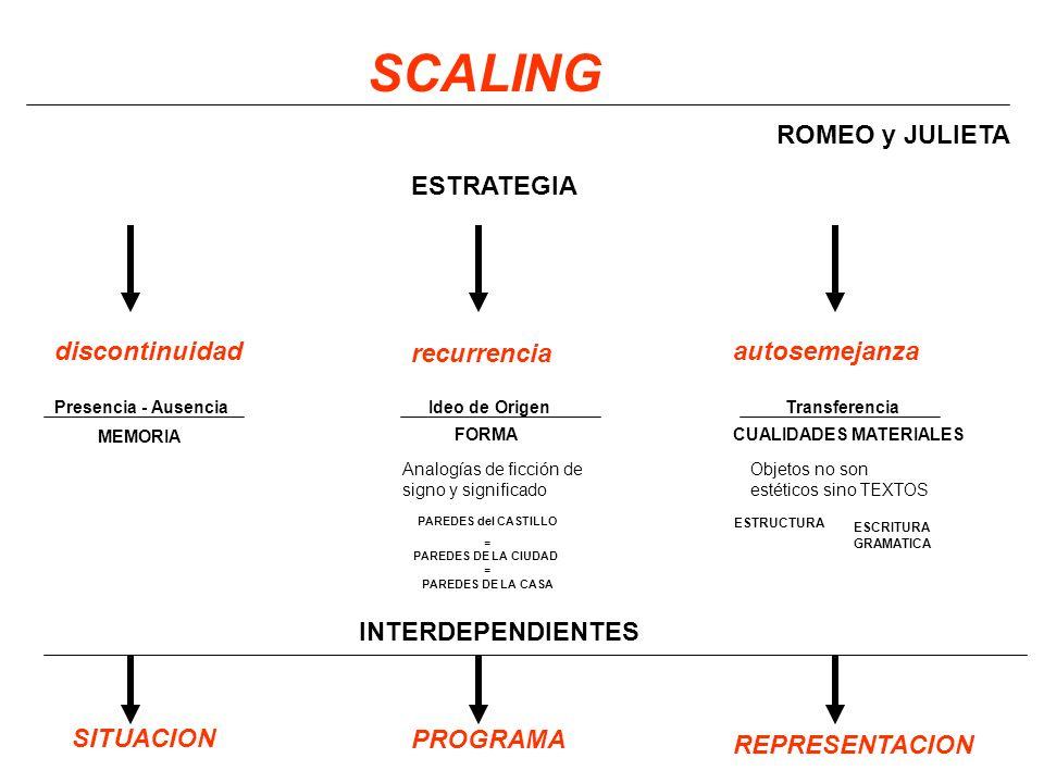 SCALING ROMEO y JULIETA ESTRATEGIA discontinuidad recurrencia