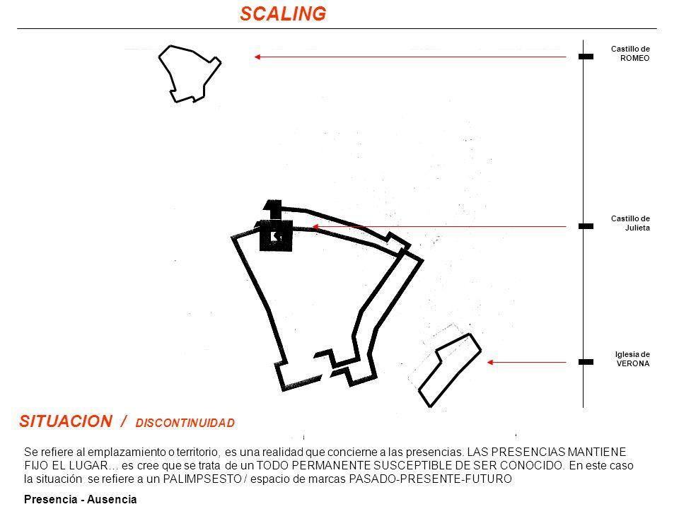 SCALING SITUACION / DISCONTINUIDAD