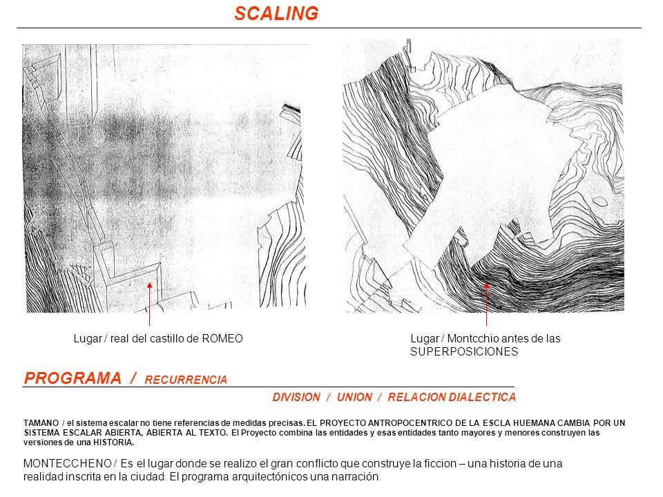 SCALING PROGRAMA / RECURRENCIA Lugar / real del castillo de ROMEO
