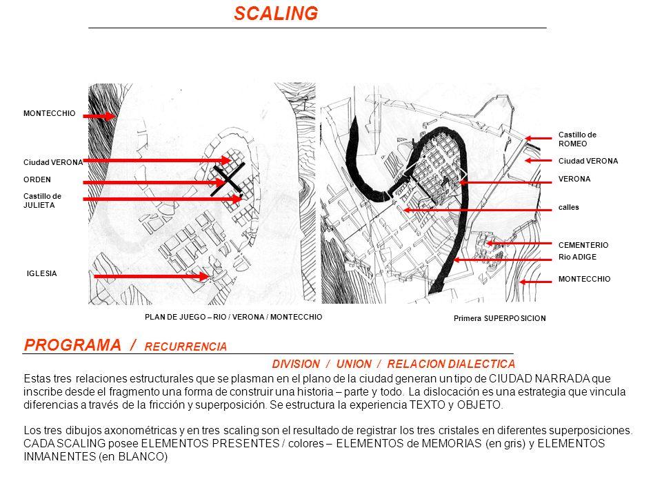 SCALING PROGRAMA / RECURRENCIA DIVISION / UNION / RELACION DIALECTICA