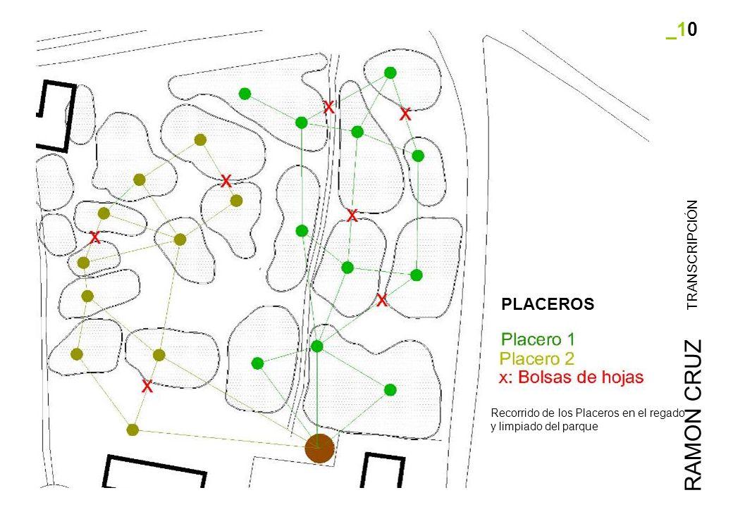 RAMON CRUZ _10 PLACEROS TRANSCRIPCIÓN