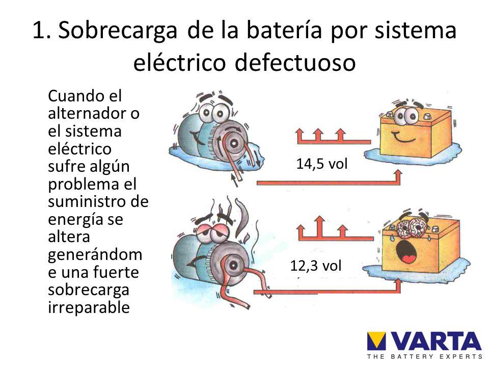 1. Sobrecarga de la batería por sistema eléctrico defectuoso
