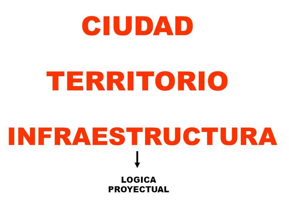CIUDAD TERRITORIO INFRAESTRUCTURA LOGICA PROYECTUAL