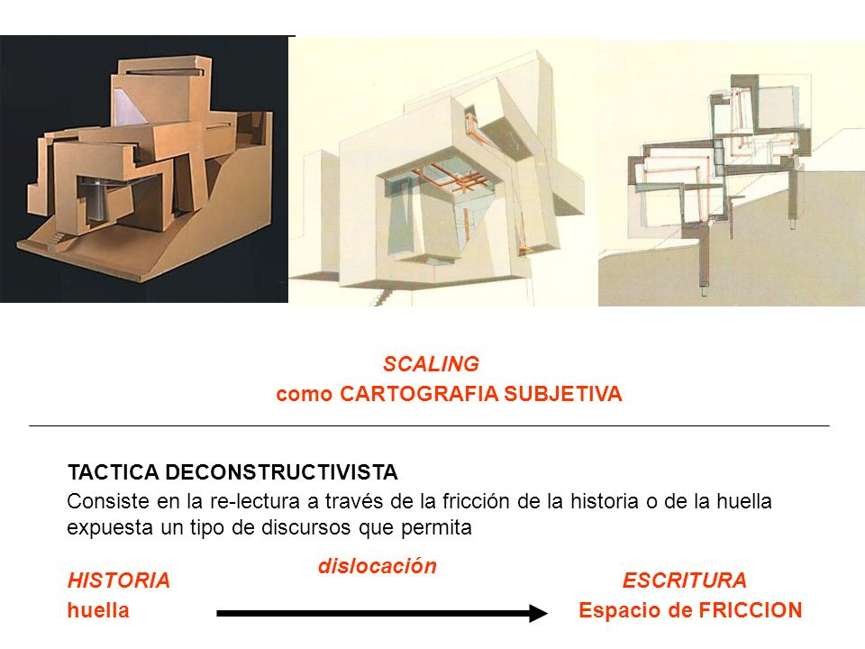 SCALINGcomo CARTOGRAFIA SUBJETIVA. TACTICA DECONSTRUCTIVISTA.