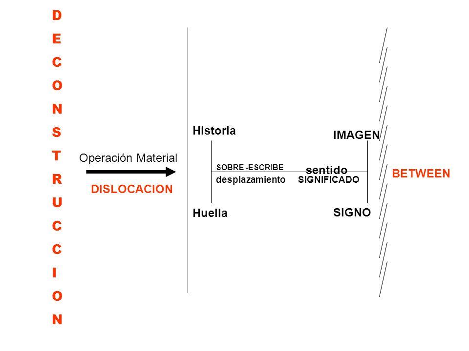 D E C O N S T R U I Historia IMAGEN Operación Material sentido BETWEEN