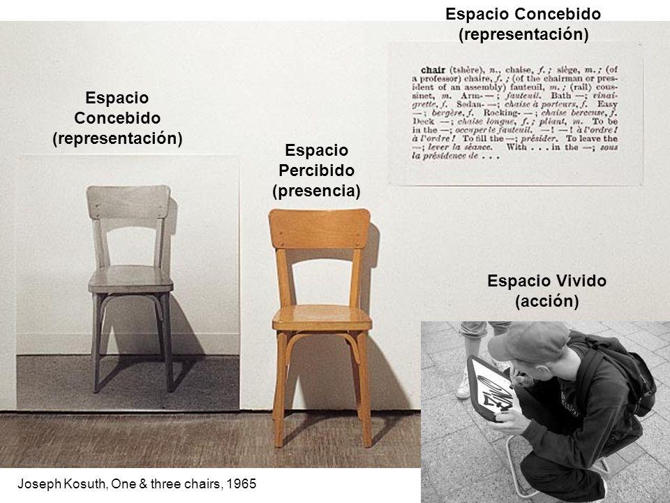 Espacio Concebido (representación) Espacio Concebido (representación)