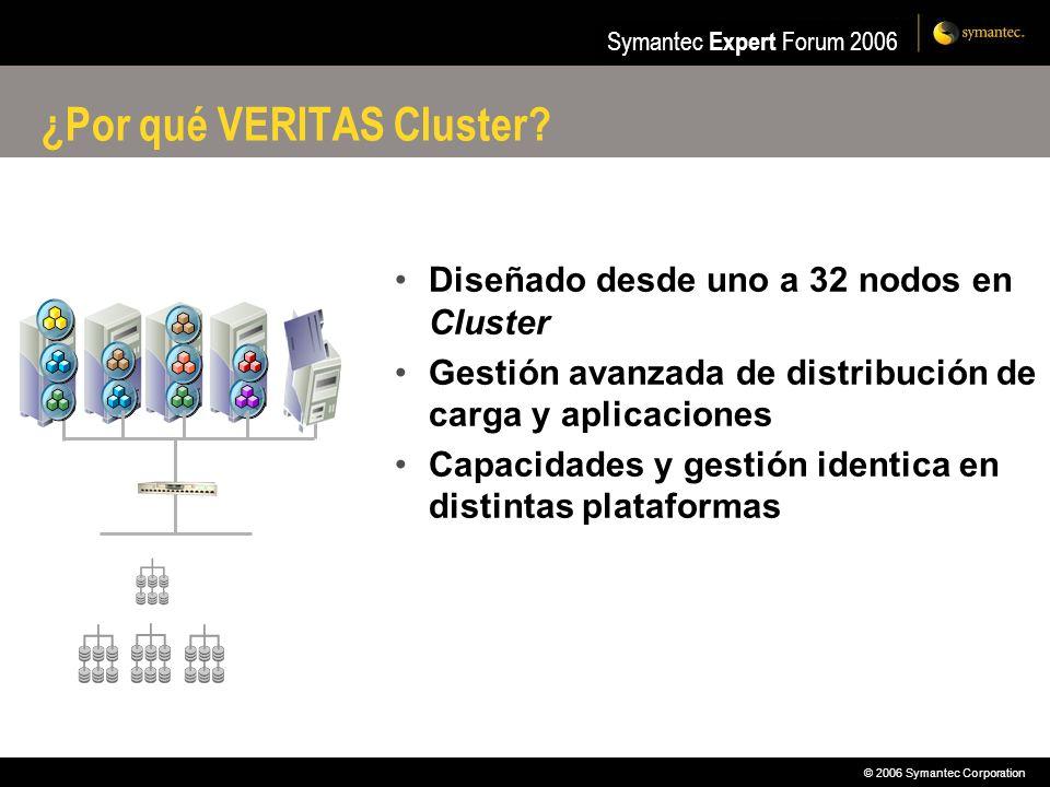 ¿Por qué VERITAS Cluster