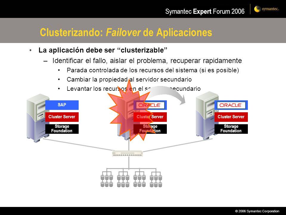Clusterizando: Failover de Aplicaciones
