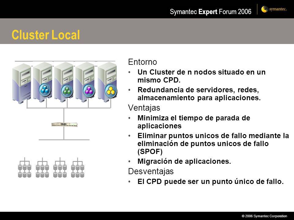 Cluster Local Entorno Ventajas Desventajas