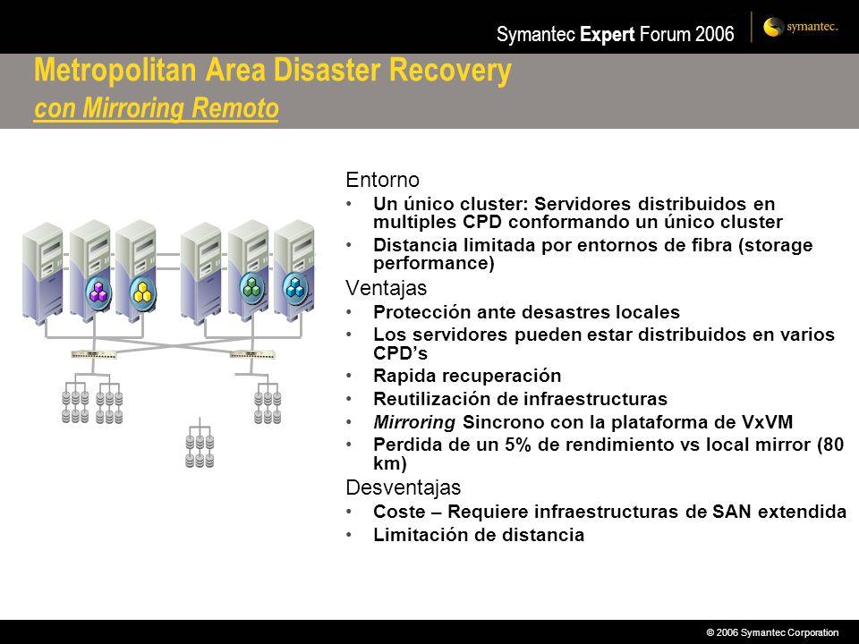 Metropolitan Area Disaster Recovery con Mirroring Remoto