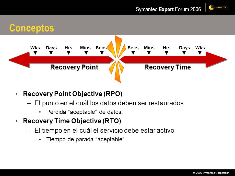 Conceptos Recovery Point Recovery Time Recovery Point Objective (RPO)