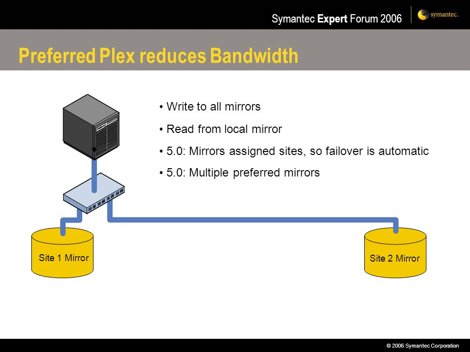 Preferred Plex reduces Bandwidth
