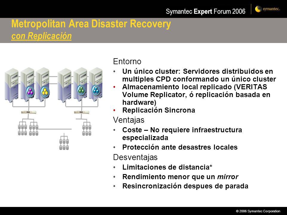 Metropolitan Area Disaster Recovery con Replicación