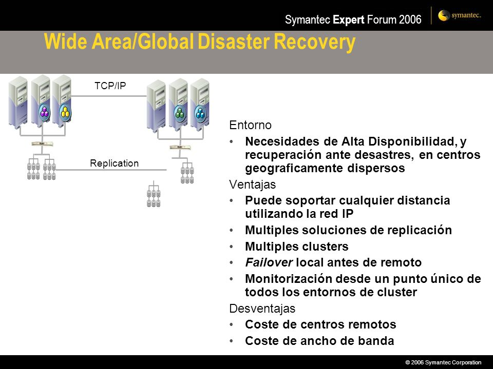 Wide Area/Global Disaster Recovery