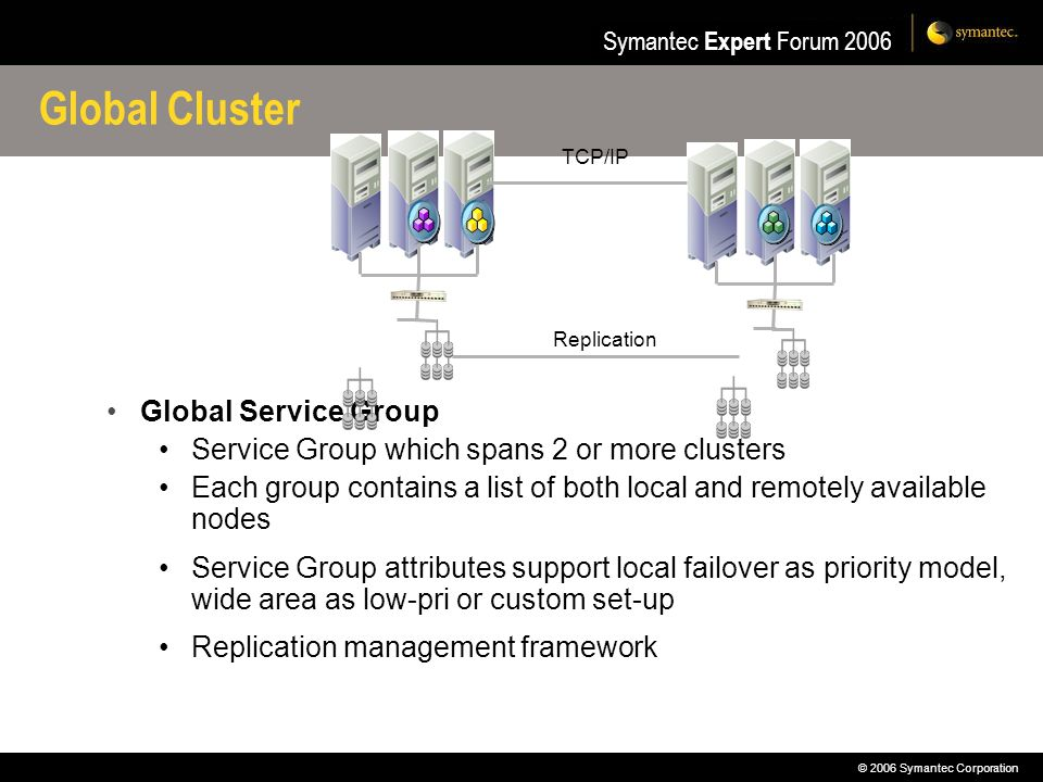 Global Cluster Global Service Group