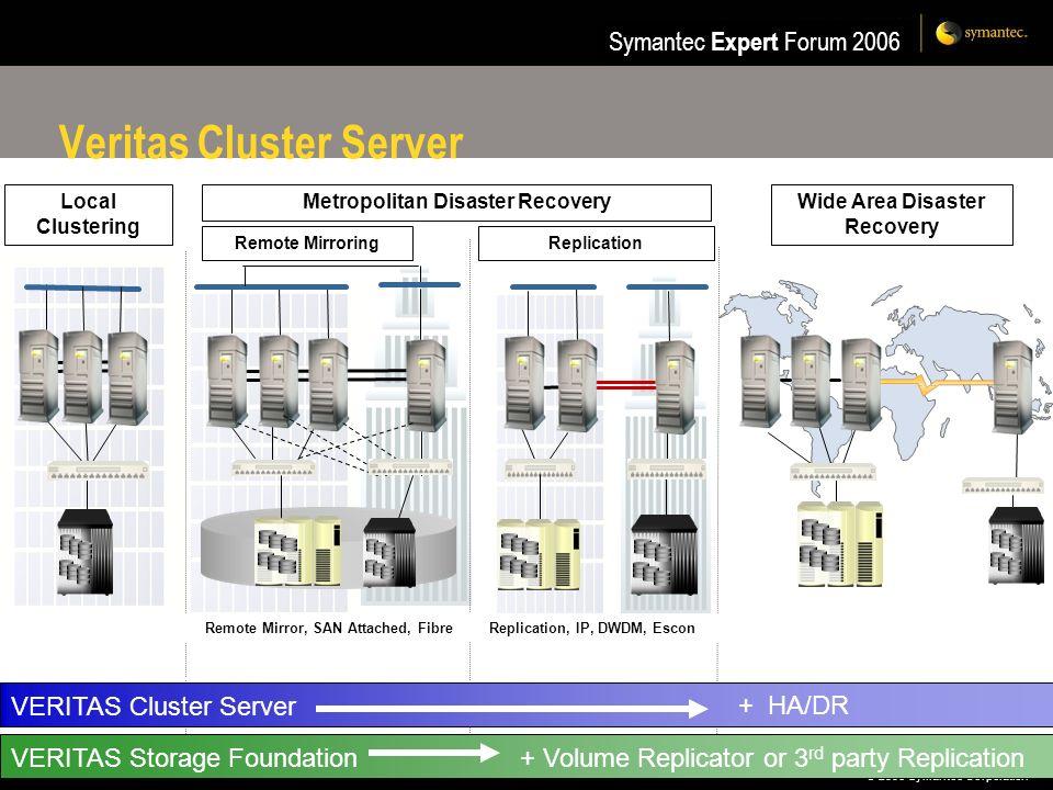 Veritas Cluster Server