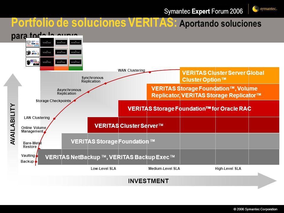 Portfolio de soluciones VERITAS: Aportando soluciones para toda la curva